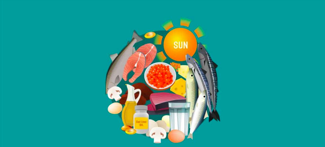 Vitamin D in the era of COVID-19